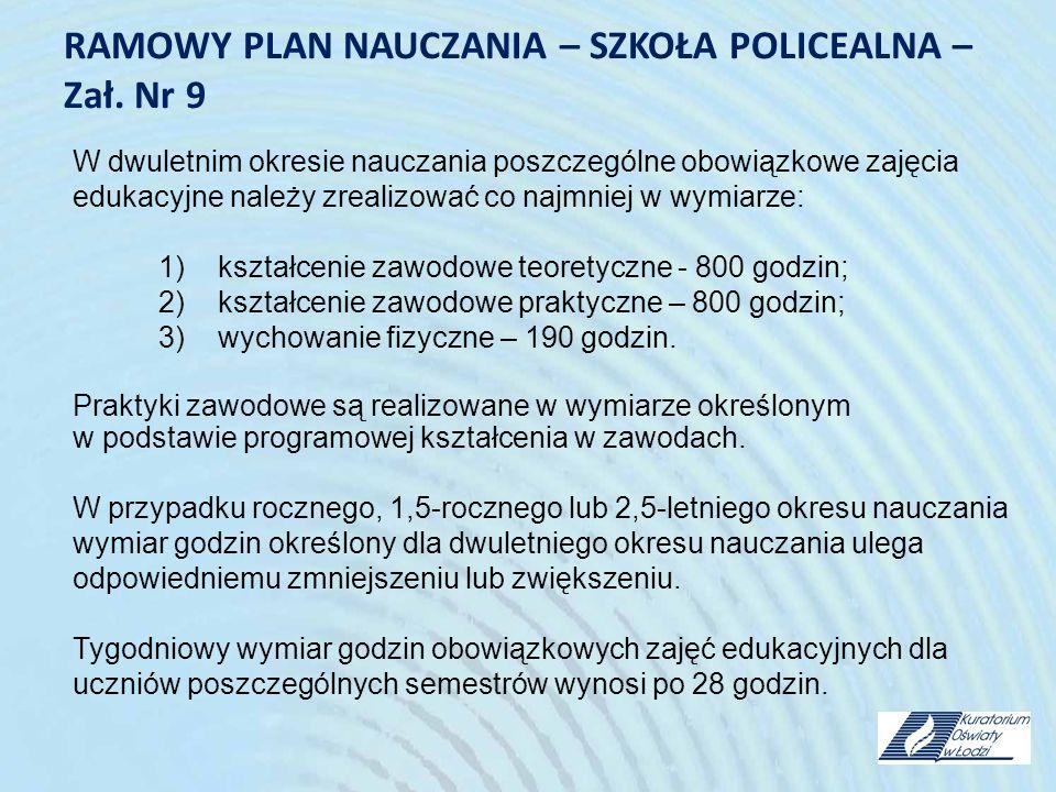 RAMOWY PLAN NAUCZANIA – SZKOŁA POLICEALNA – Zał. Nr 9 W dwuletnim okresie nauczania poszczególne obowiązkowe zajęcia edukacyjne należy zrealizować co