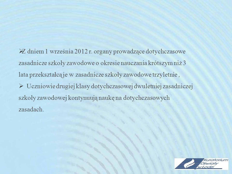 Okres obowiązywania podstaw programowych 2012/20132013/20142014/20152015/2016 Szkoła Podstawowa V, VIVI I, II, III, IVI, II, III, IV, VI, II, III, IV, V, VI Gimnazjum I, II, III Liceum II, IIIIII II, III, II, III Technikum II, III, IVIII, IVIV II, III, II, IIII, II, III, IV ZSZ II, IIIIII II, III, II, III