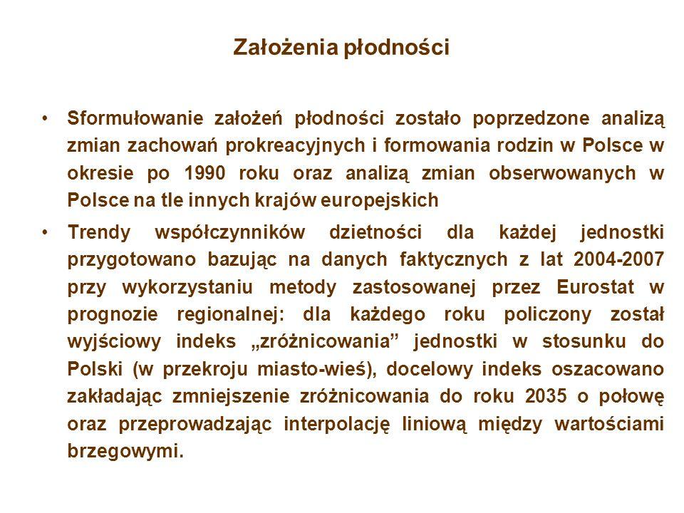 Założenia płodności Sformułowanie założeń płodności zostało poprzedzone analizą zmian zachowań prokreacyjnych i formowania rodzin w Polsce w okresie p