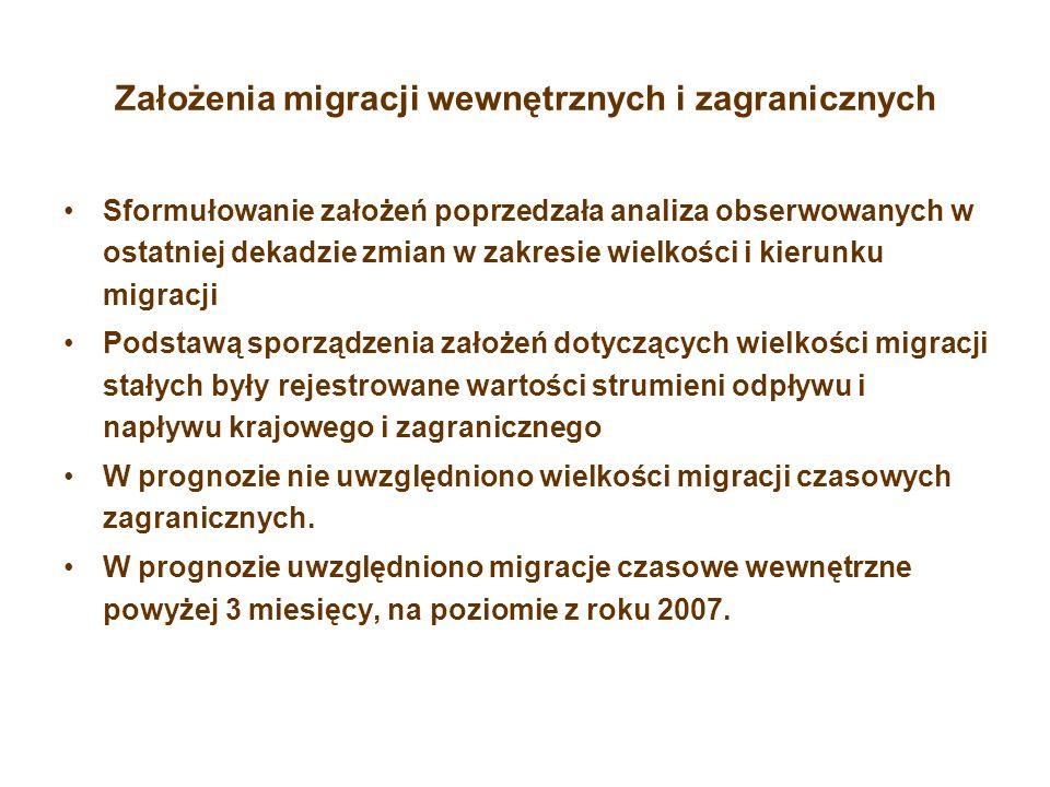 Założenia migracji wewnętrznych i zagranicznych cd.