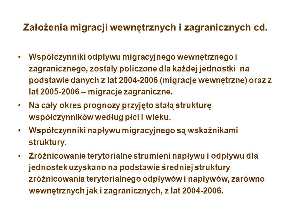 Założenia migracji wewnętrznych i zagranicznych cd. Współczynniki odpływu migracyjnego wewnętrznego i zagranicznego, zostały policzone dla każdej jedn