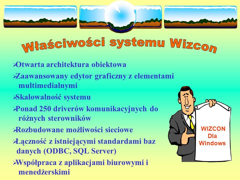 Otwarta architektura obiektowa Zaawansowany edytor graficzny z elementami multimedialnymi Skalowalność systemu Ponad 250 driverów komunikacyjnych do różnych sterowników Rozbudowane możliwości sieciowe Łączność z istniejącymi standardami baz danych (ODBC, SQL Server) Współpraca z aplikacjami biurowymi i menedżerskimi WIZCON Dla Windows