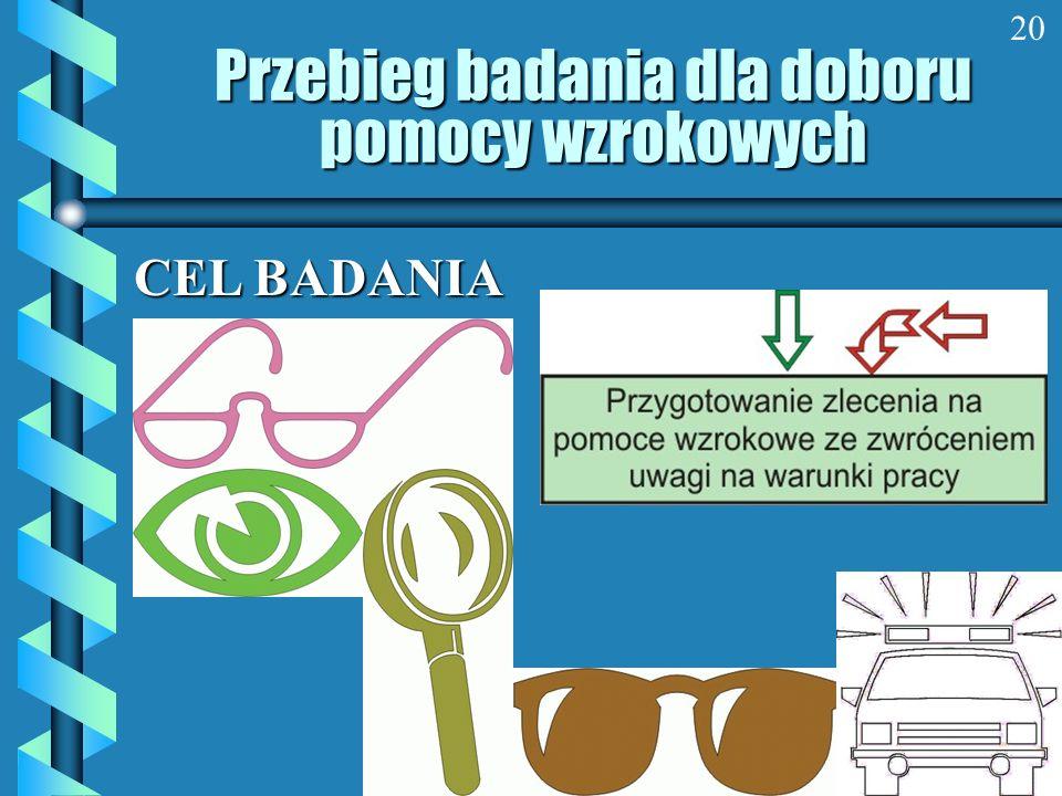 20 Przebieg badania dla doboru pomocy wzrokowych 20 CEL BADANIA