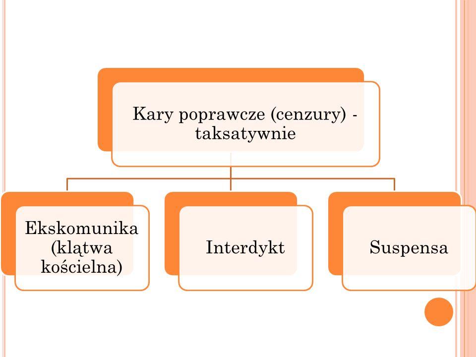 Kary poprawcze (cenzury) - taksatywnie Ekskomunika (klątwa kościelna) InterdyktSuspensa