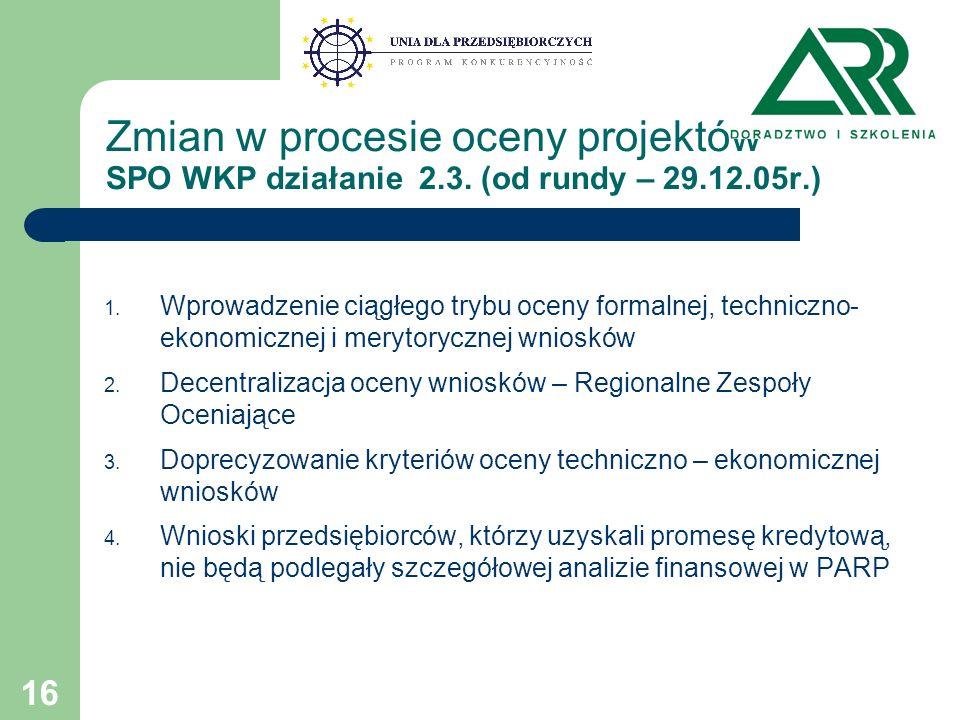 16 Zmian w procesie oceny projektów SPO WKP działanie 2.3.