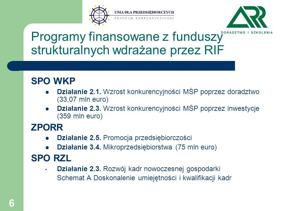 6 Programy finansowane z funduszy strukturalnych wdrażane przez RIF SPO WKP Działanie 2.1.