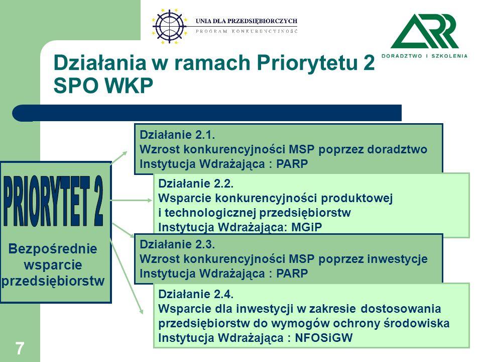 7 Działania w ramach Priorytetu 2 SPO WKP Działanie 2.1.