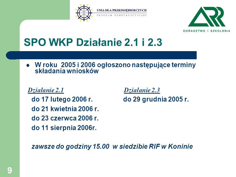 9 W roku 2005 i 2006 ogłoszono następujące terminy składania wniosków Działanie 2.1 Działanie 2.3 do 17 lutego 2006 r.