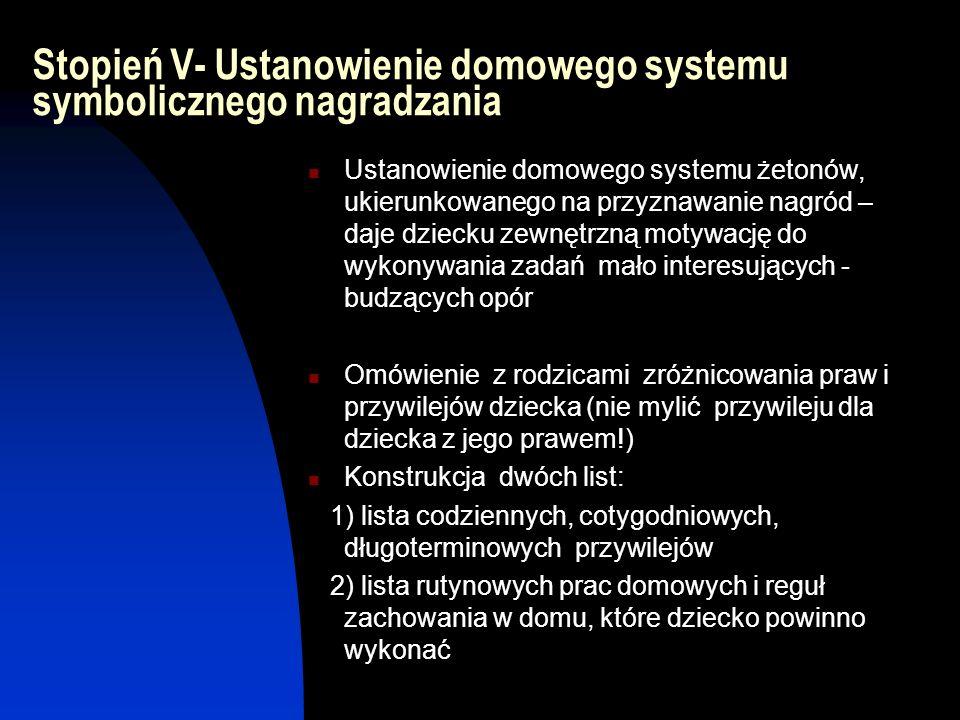 Stopień V- Ustanowienie domowego systemu symbolicznego nagradzania Ustanowienie domowego systemu żetonów, ukierunkowanego na przyznawanie nagród – daj