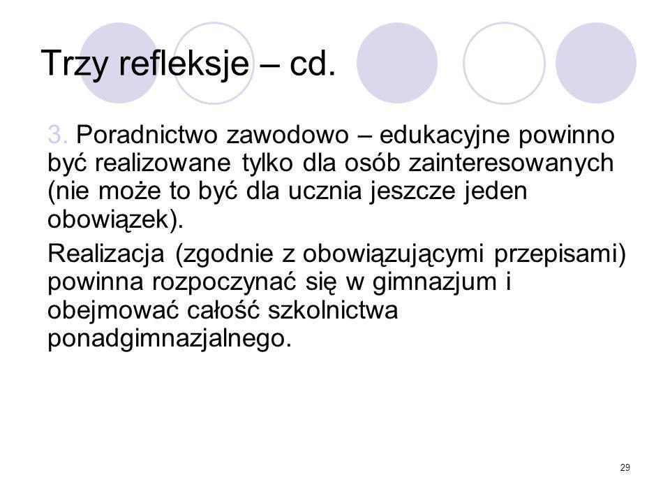 29 Trzy refleksje – cd.3.