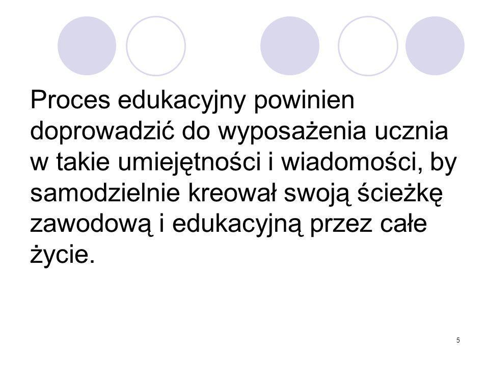 16 Rozporządzenie Ministra Edukacji Narodowej z 21 maja 2001r.