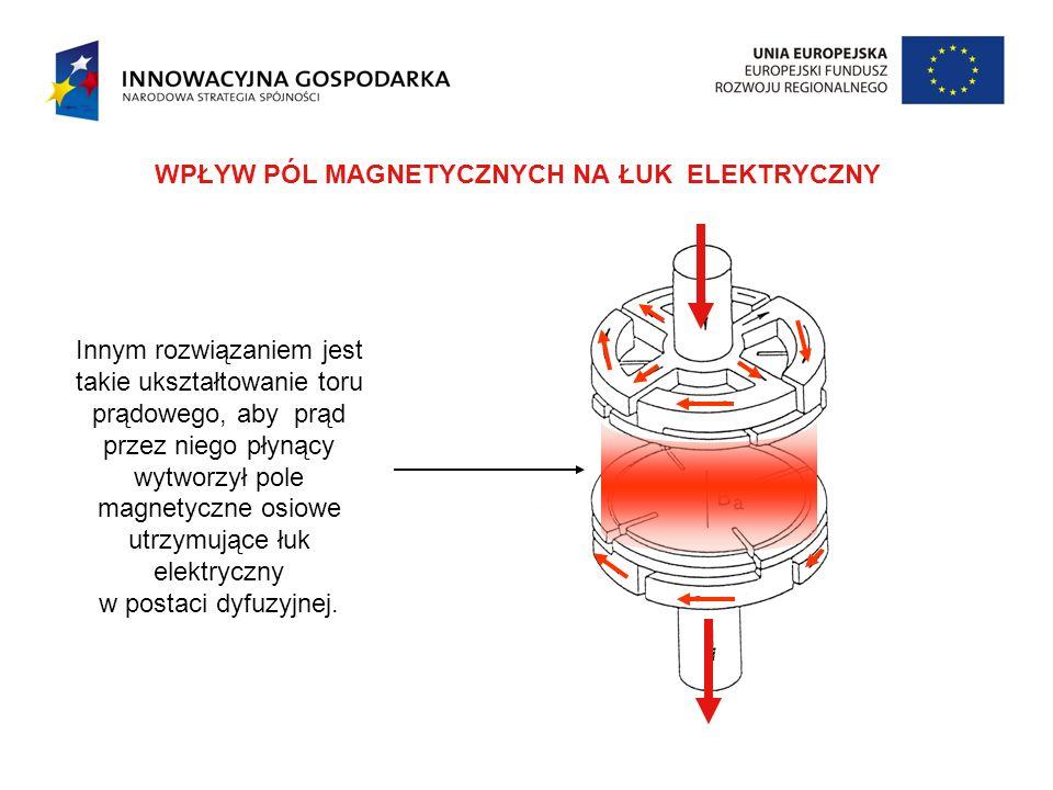 WPŁYW PÓL MAGNETYCZNYCH NA ŁUK ELEKTRYCZNY Innym rozwiązaniem jest takie ukształtowanie toru prądowego, aby prąd przez niego płynący wytworzył pole ma