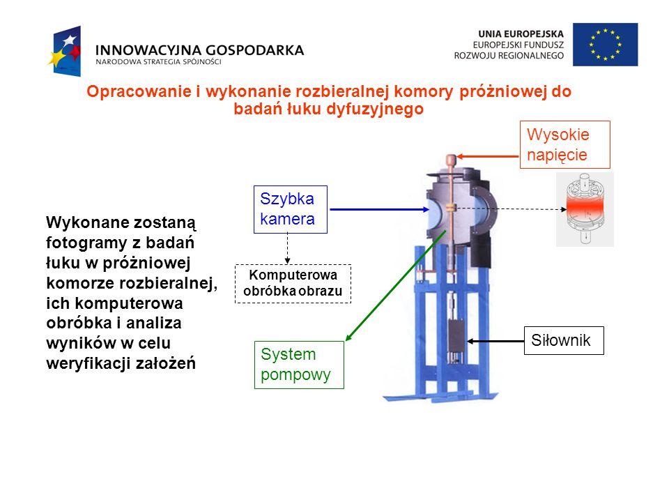 Opracowanie i wykonanie rozbieralnej komory próżniowej do badań łuku dyfuzyjnego Wykonane zostaną fotogramy z badań łuku w próżniowej komorze rozbiera