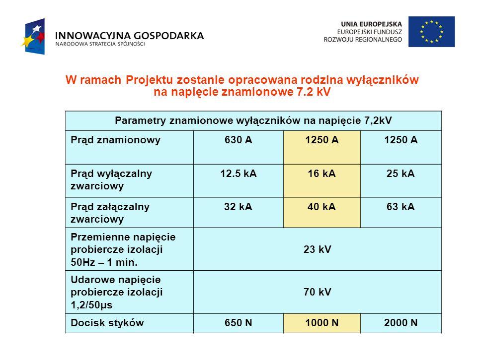 W ramach Projektu zostanie opracowana rodzina wyłączników na napięcie znamionowe 7.2 kV Parametry znamionowe wyłączników na napięcie 7,2kV Prąd znamio