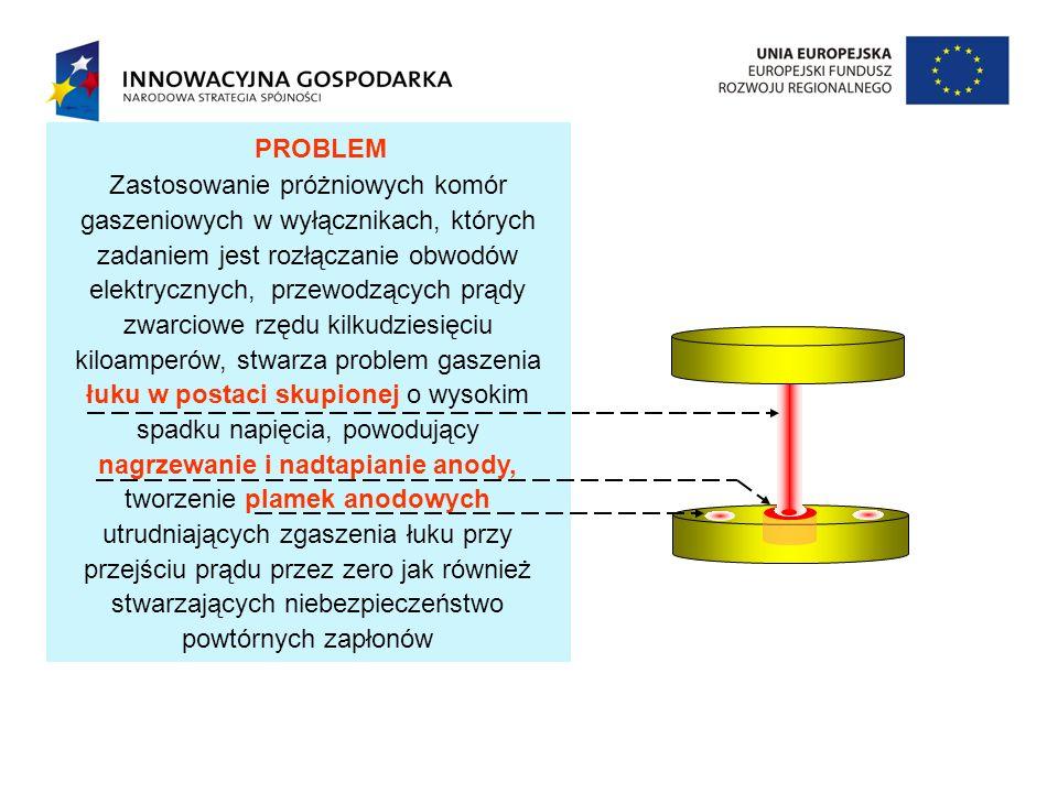 WPŁYW PÓL MAGNETYCZNYCH NA ŁUK ELEKTRYCZNY I I I I Rozwiązaniem tego problemu jest zastosowanie pól magnetycznych, generowanych przez prąd płynący przez styki o takim kształcie, że pole magnetyczne osiowe (AMF-Axial Magnetic Field) przeciwdziała przejściu łuku dyfuzyjnego w łuk skupiony.