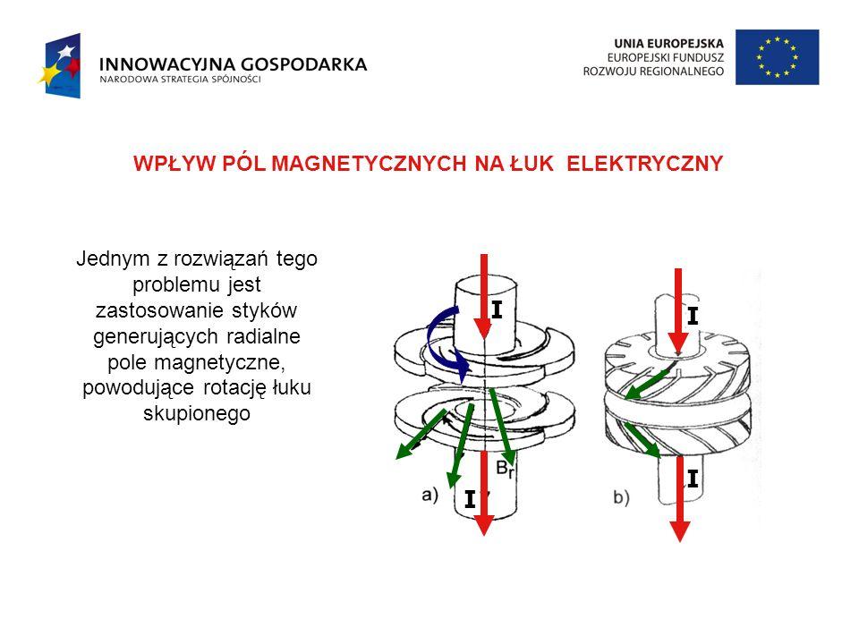 WPŁYW PÓL MAGNETYCZNYCH NA ŁUK ELEKTRYCZNY Innym rozwiązaniem jest takie ukształtowanie toru prądowego, aby prąd przez niego płynący wytworzył pole magnetyczne osiowe utrzymujące łuk elektryczny w postaci dyfuzyjnej.