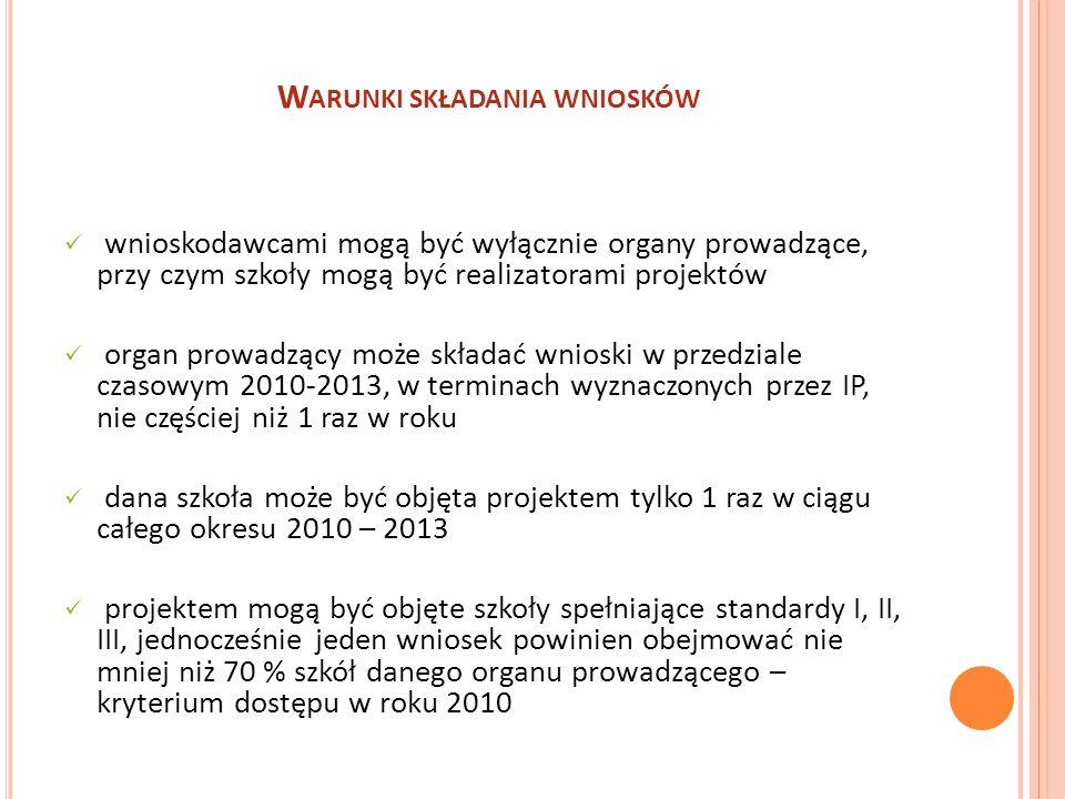 W ARUNKI SKŁADANIA WNIOSKÓW wnioskodawcami mogą być wyłącznie organy prowadzące, przy czym szkoły mogą być realizatorami projektów organ prowadzący może składać wnioski w przedziale czasowym 2010-2013, w terminach wyznaczonych przez IP, nie częściej niż 1 raz w roku dana szkoła może być objęta projektem tylko 1 raz w ciągu całego okresu 2010 – 2013 projektem mogą być objęte szkoły spełniające standardy I, II, III, jednocześnie jeden wniosek powinien obejmować nie mniej niż 70 % szkół danego organu prowadzącego – kryterium dostępu w roku 2010