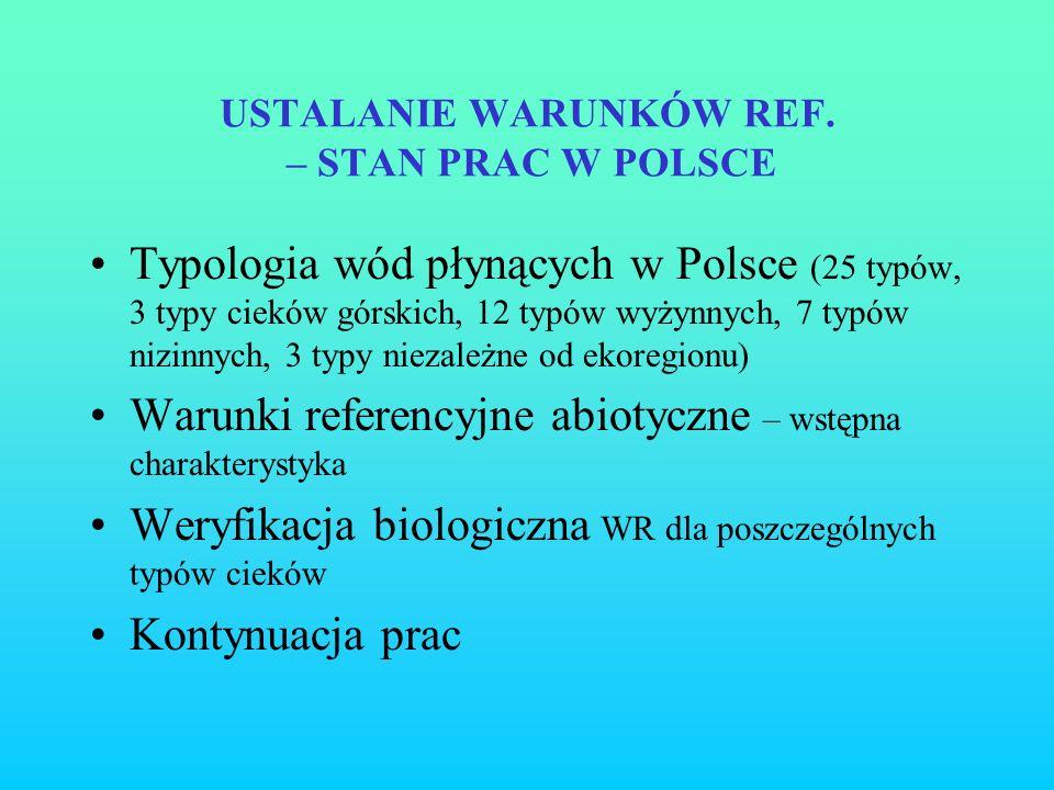 USTALANIE WARUNKÓW REF. – STAN PRAC W POLSCE Typologia wód płynących w Polsce (25 typów, 3 typy cieków górskich, 12 typów wyżynnych, 7 typów nizinnych