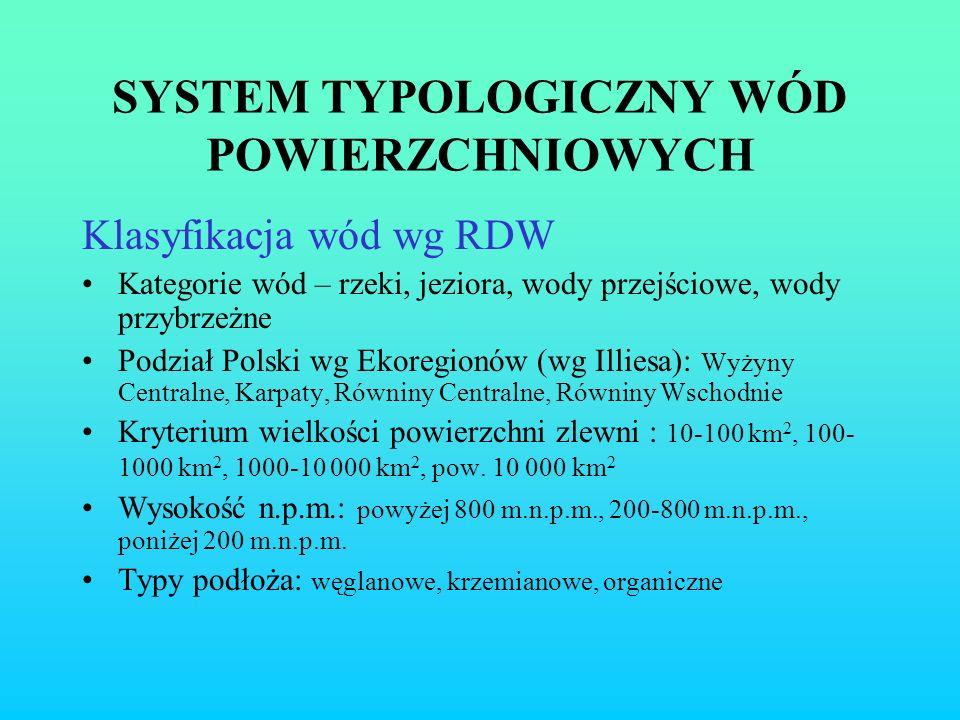 SYSTEM TYPOLOGICZNY WÓD POWIERZCHNIOWYCH Klasyfikacja wód wg RDW Kategorie wód – rzeki, jeziora, wody przejściowe, wody przybrzeżne Podział Polski wg