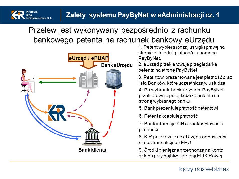 Zalety systemu PayByNet w eAdministracji cz. 1 Przelew jest wykonywany bezpośrednio z rachunku bankowego petenta na rachunek bankowy eUrzędu 1. Petent