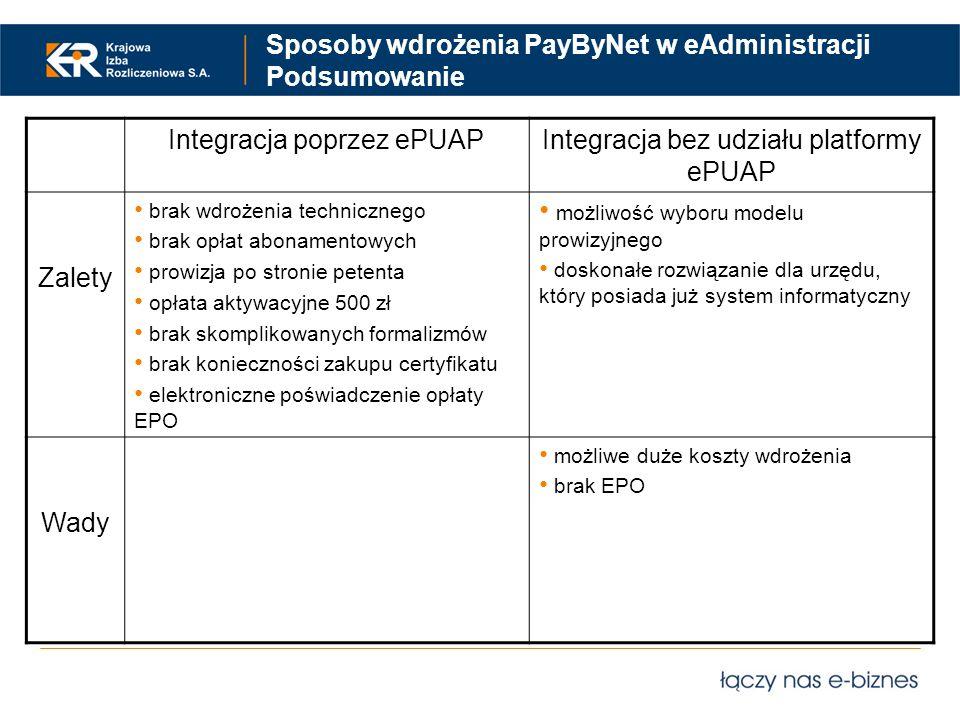 Sposoby wdrożenia PayByNet w eAdministracji Podsumowanie Integracja poprzez ePUAPIntegracja bez udziału platformy ePUAP Zalety brak wdrożenia technicznego brak opłat abonamentowych prowizja po stronie petenta opłata aktywacyjne 500 zł brak skomplikowanych formalizmów brak konieczności zakupu certyfikatu elektroniczne poświadczenie opłaty EPO możliwość wyboru modelu prowizyjnego doskonałe rozwiązanie dla urzędu, który posiada już system informatyczny Wady możliwe duże koszty wdrożenia brak EPO