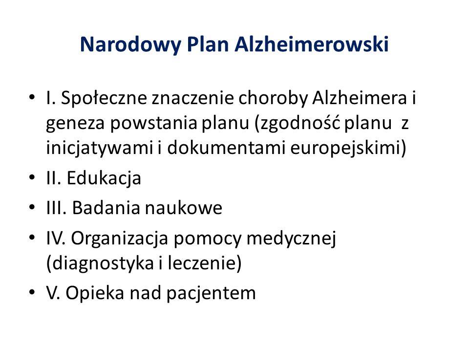 Narodowy Plan Alzheimerowski I. Społeczne znaczenie choroby Alzheimera i geneza powstania planu (zgodność planu z inicjatywami i dokumentami europejsk