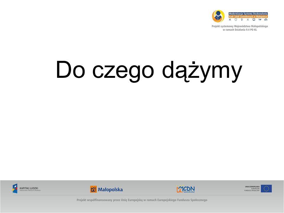 Pracodawcy N-le przedm.zawodowych N-le przedmiotów ogólnokszt.