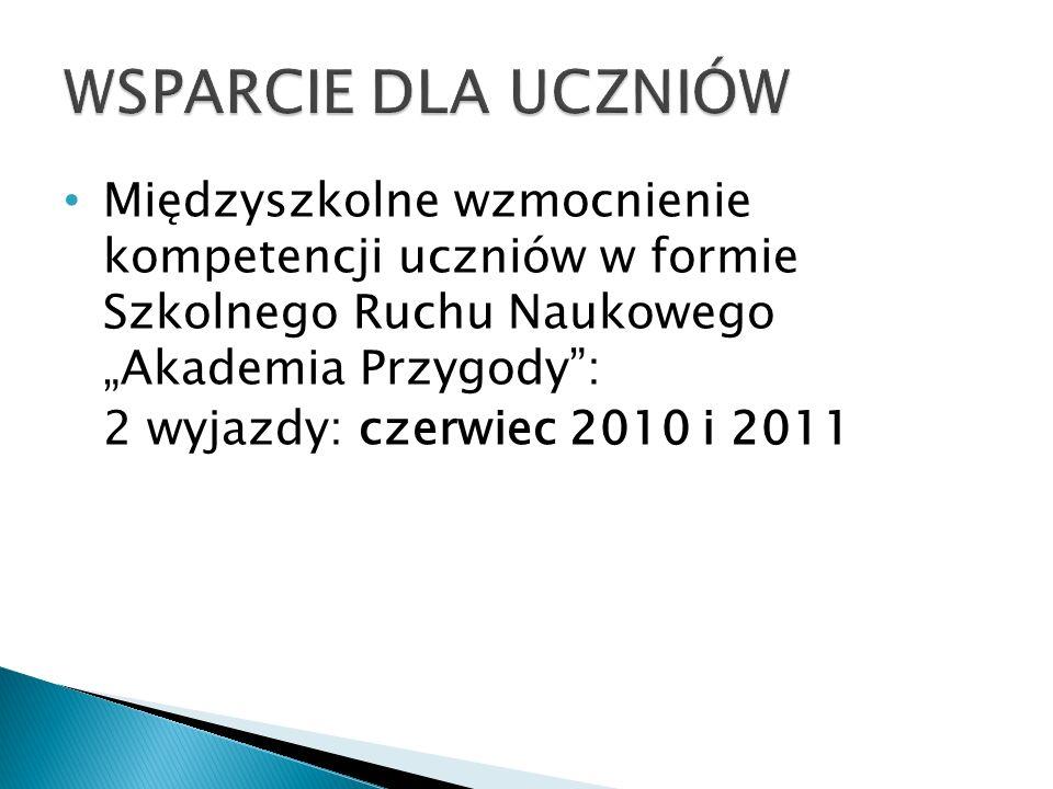Międzyszkolne wzmocnienie kompetencji uczniów w formie Szkolnego Ruchu Naukowego Akademia Przygody: 2 wyjazdy: czerwiec 2010 i 2011