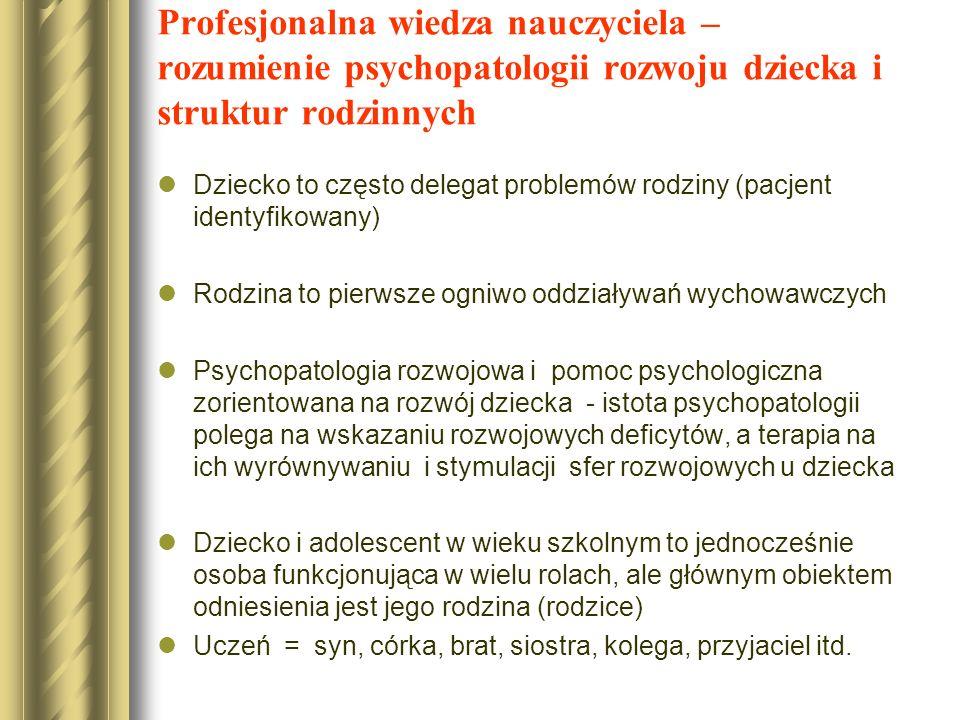 Profesjonalna wiedza nauczyciela – rozumienie psychopatologii rozwoju dziecka i struktur rodzinnych Dziecko to często delegat problemów rodziny (pacje
