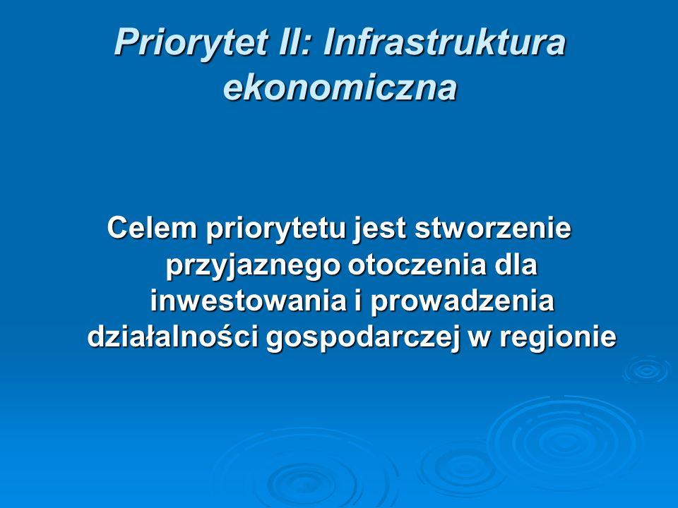 Priorytet II: Infrastruktura ekonomiczna Celem priorytetu jest stworzenie przyjaznego otoczenia dla inwestowania i prowadzenia działalności gospodarczej w regionie