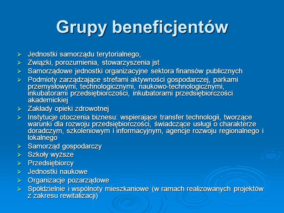 Grupy beneficjentów Jednostki samorządu terytorialnego, Jednostki samorządu terytorialnego, Związki, porozumienia, stowarzyszenia jst Związki, porozumienia, stowarzyszenia jst Samorządowe jednostki organizacyjne sektora finansów publicznych Samorządowe jednostki organizacyjne sektora finansów publicznych Podmioty zarządzające strefami aktywności gospodarczej, parkami przemysłowymi, technologicznymi, naukowo-technologicznymi, inkubatorami przedsiębiorczości, inkubatorami przedsiębiorczości akademickiej Podmioty zarządzające strefami aktywności gospodarczej, parkami przemysłowymi, technologicznymi, naukowo-technologicznymi, inkubatorami przedsiębiorczości, inkubatorami przedsiębiorczości akademickiej Zakłady opieki zdrowotnej Zakłady opieki zdrowotnej Instytucje otoczenia biznesu: wspierające transfer technologii, tworzące warunki dla rozwoju przedsiębiorczości, świadczące usługi o charakterze doradczym, szkoleniowym i informacyjnym, agencje rozwoju regionalnego i lokalnego Instytucje otoczenia biznesu: wspierające transfer technologii, tworzące warunki dla rozwoju przedsiębiorczości, świadczące usługi o charakterze doradczym, szkoleniowym i informacyjnym, agencje rozwoju regionalnego i lokalnego Samorząd gospodarczy Samorząd gospodarczy Szkoły wyższe Szkoły wyższe Przedsiębiorcy Przedsiębiorcy Jednostki naukowe Jednostki naukowe Organizacje pozarządowe Organizacje pozarządowe Spółdzielnie i wspólnoty mieszkaniowe (w ramach realizowanych projektów z zakresu rewitalizacji) Spółdzielnie i wspólnoty mieszkaniowe (w ramach realizowanych projektów z zakresu rewitalizacji)