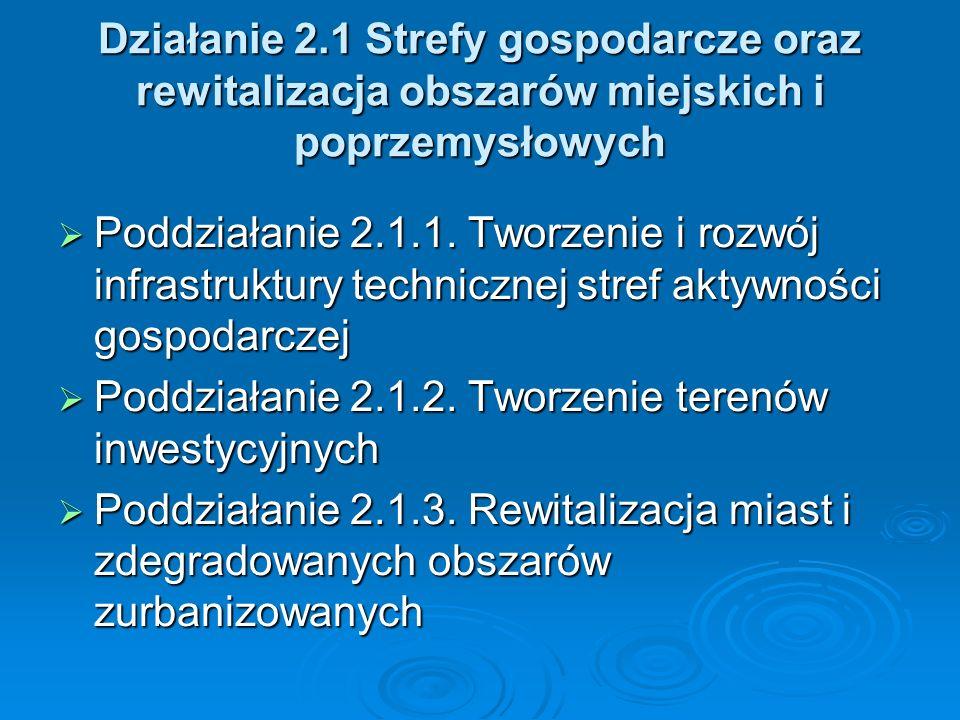 Działanie 2.1 Strefy gospodarcze oraz rewitalizacja obszarów miejskich i poprzemysłowych Poddziałanie 2.1.1.
