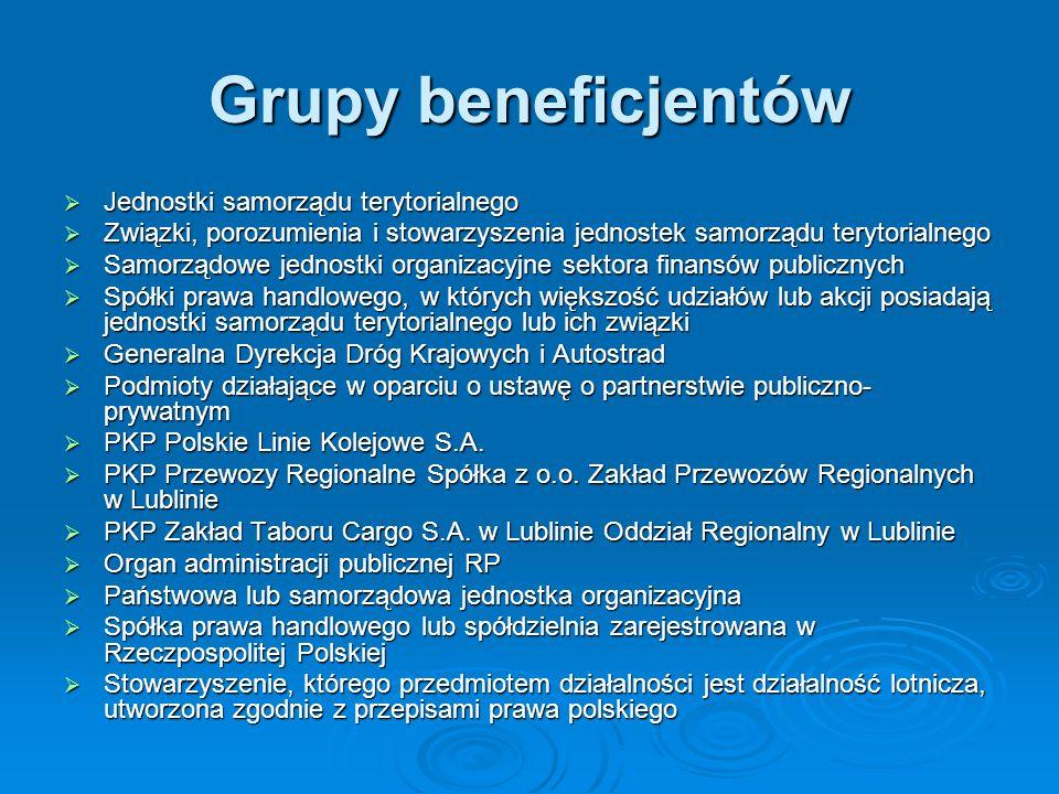 Grupy beneficjentów Jednostki samorządu terytorialnego Jednostki samorządu terytorialnego Związki, porozumienia i stowarzyszenia jednostek samorządu terytorialnego Związki, porozumienia i stowarzyszenia jednostek samorządu terytorialnego Samorządowe jednostki organizacyjne sektora finansów publicznych Samorządowe jednostki organizacyjne sektora finansów publicznych Spółki prawa handlowego, w których większość udziałów lub akcji posiadają jednostki samorządu terytorialnego lub ich związki Spółki prawa handlowego, w których większość udziałów lub akcji posiadają jednostki samorządu terytorialnego lub ich związki Generalna Dyrekcja Dróg Krajowych i Autostrad Generalna Dyrekcja Dróg Krajowych i Autostrad Podmioty działające w oparciu o ustawę o partnerstwie publiczno- prywatnym Podmioty działające w oparciu o ustawę o partnerstwie publiczno- prywatnym PKP Polskie Linie Kolejowe S.A.