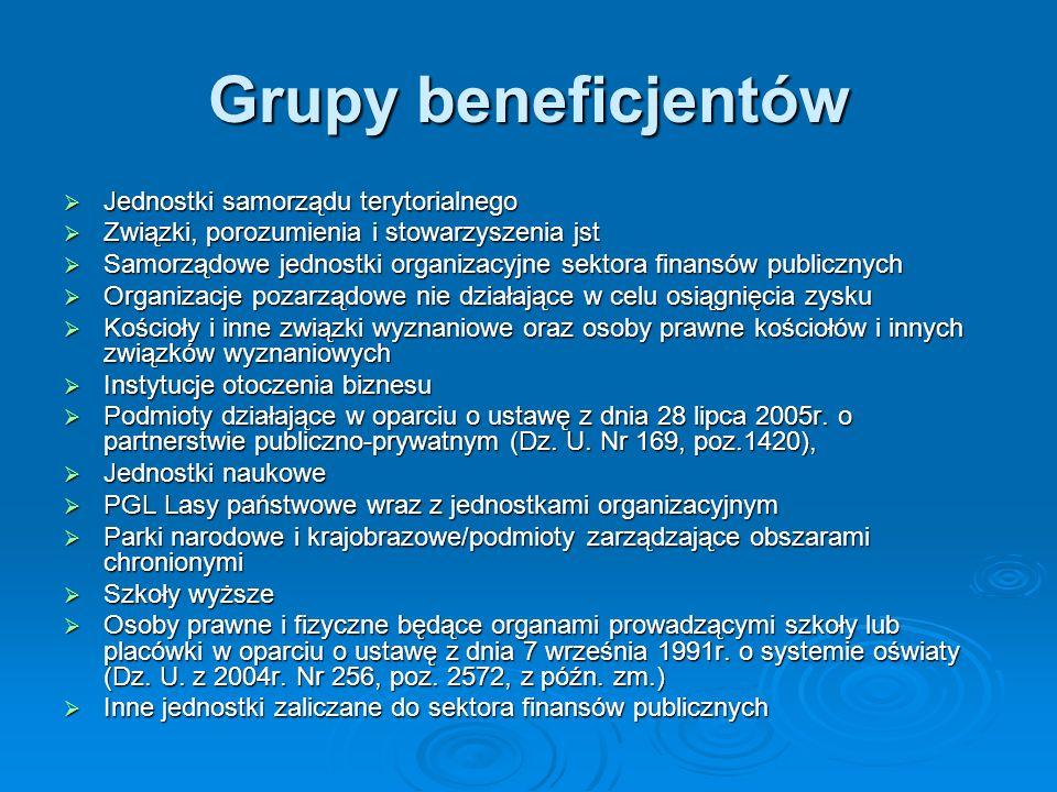 Grupy beneficjentów Jednostki samorządu terytorialnego Jednostki samorządu terytorialnego Związki, porozumienia i stowarzyszenia jst Związki, porozumienia i stowarzyszenia jst Samorządowe jednostki organizacyjne sektora finansów publicznych Samorządowe jednostki organizacyjne sektora finansów publicznych Organizacje pozarządowe nie działające w celu osiągnięcia zysku Organizacje pozarządowe nie działające w celu osiągnięcia zysku Kościoły i inne związki wyznaniowe oraz osoby prawne kościołów i innych związków wyznaniowych Kościoły i inne związki wyznaniowe oraz osoby prawne kościołów i innych związków wyznaniowych Instytucje otoczenia biznesu Instytucje otoczenia biznesu Podmioty działające w oparciu o ustawę z dnia 28 lipca 2005r.