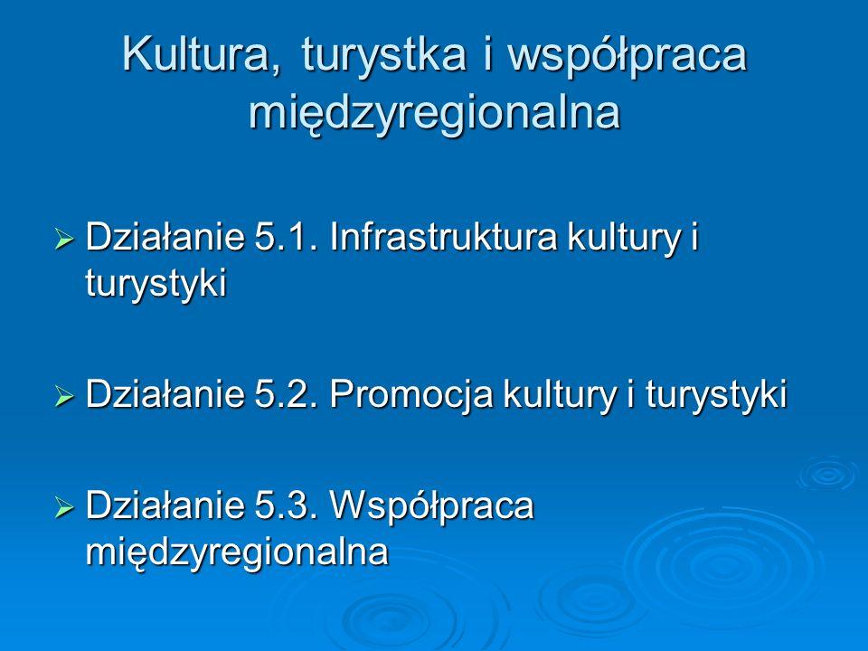 Kultura, turystka i współpraca międzyregionalna Działanie 5.1.