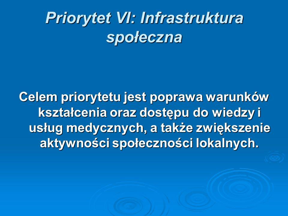 Priorytet VI: Infrastruktura społeczna Celem priorytetu jest poprawa warunków kształcenia oraz dostępu do wiedzy i usług medycznych, a także zwiększenie aktywności społeczności lokalnych.