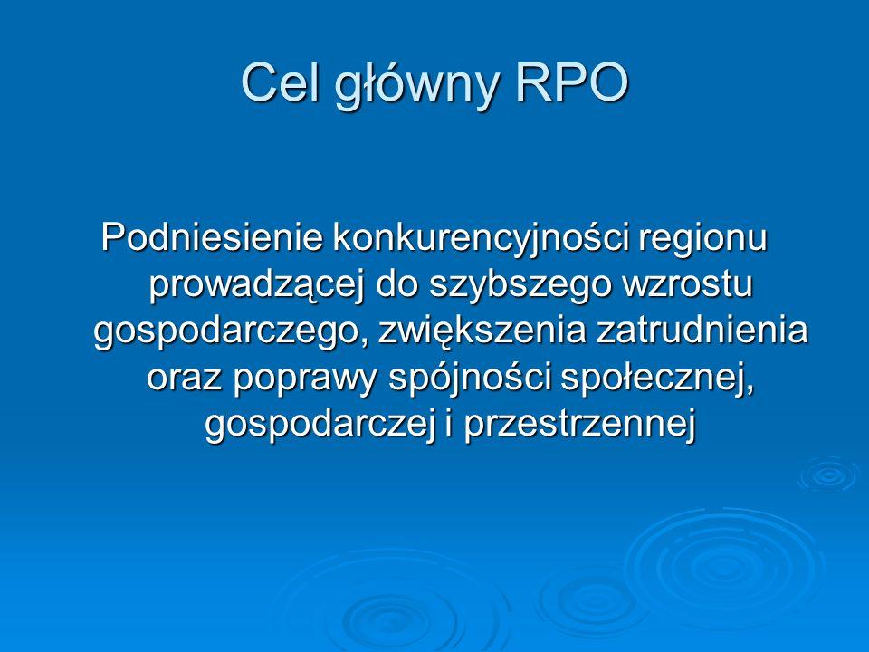 Cel główny RPO Podniesienie konkurencyjności regionu prowadzącej do szybszego wzrostu gospodarczego, zwiększenia zatrudnienia oraz poprawy spójności społecznej, gospodarczej i przestrzennej