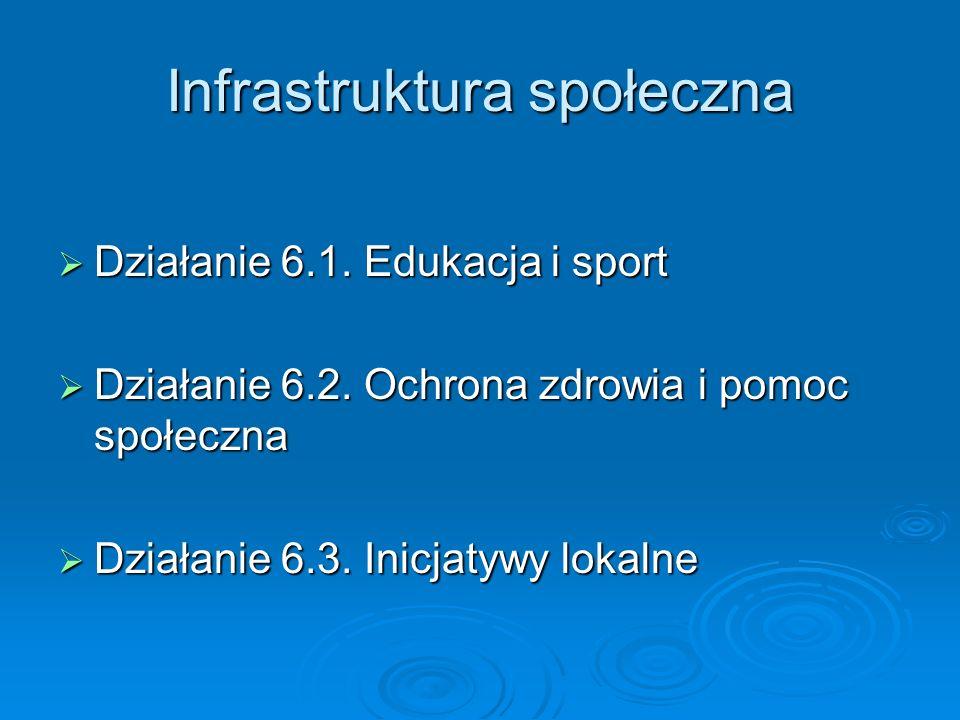 Infrastruktura społeczna Działanie 6.1.Edukacja i sport Działanie 6.1.