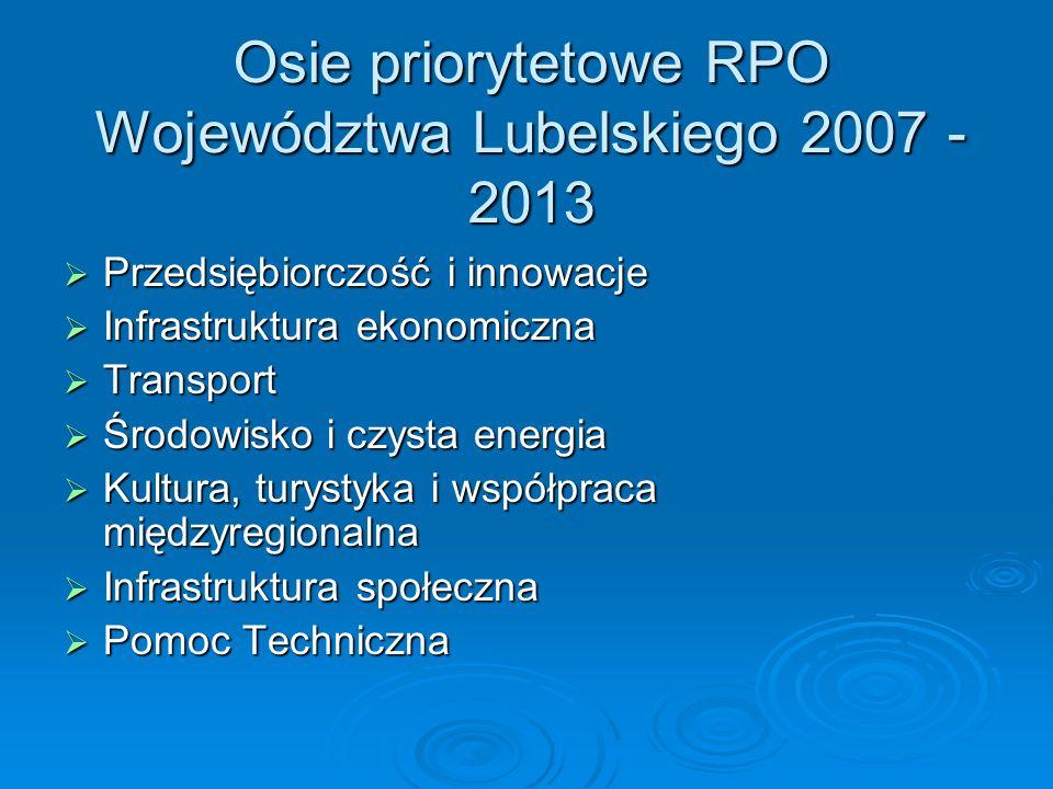 Osie priorytetowe RPO Województwa Lubelskiego 2007 - 2013 Przedsiębiorczość i innowacje Przedsiębiorczość i innowacje Infrastruktura ekonomiczna Infrastruktura ekonomiczna Transport Transport Środowisko i czysta energia Środowisko i czysta energia Kultura, turystyka i współpraca międzyregionalna Kultura, turystyka i współpraca międzyregionalna Infrastruktura społeczna Infrastruktura społeczna Pomoc Techniczna Pomoc Techniczna