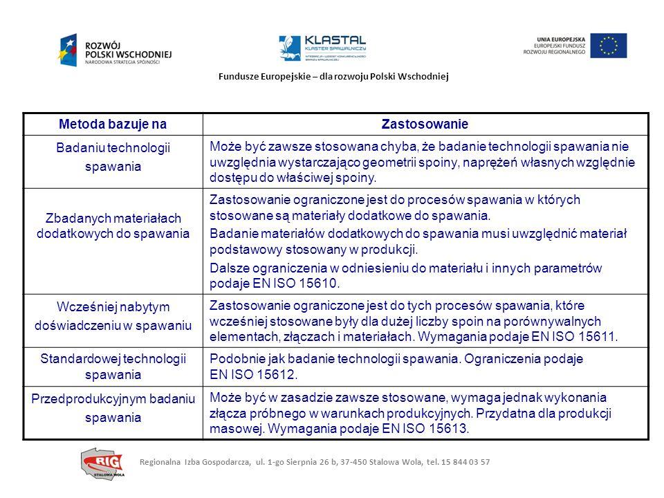 Fundusze Europejskie – dla rozwoju Polski Wschodniej Metoda bazuje naZastosowanie Badaniu technologii spawania Może być zawsze stosowana chyba, że bad