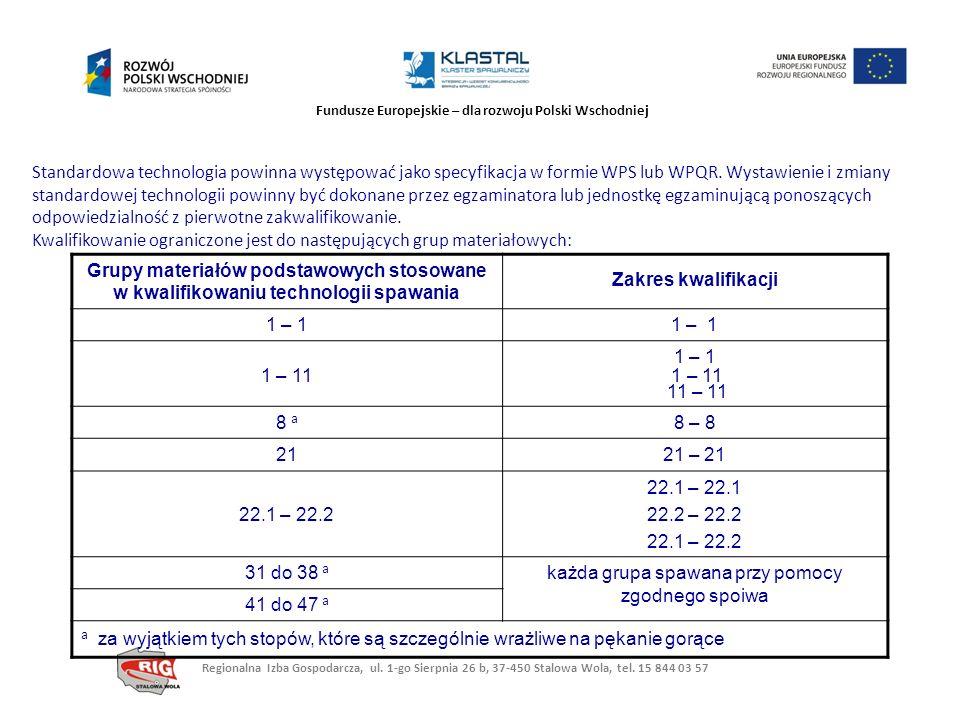 Fundusze Europejskie – dla rozwoju Polski Wschodniej Standardowa technologia powinna występować jako specyfikacja w formie WPS lub WPQR. Wystawienie i