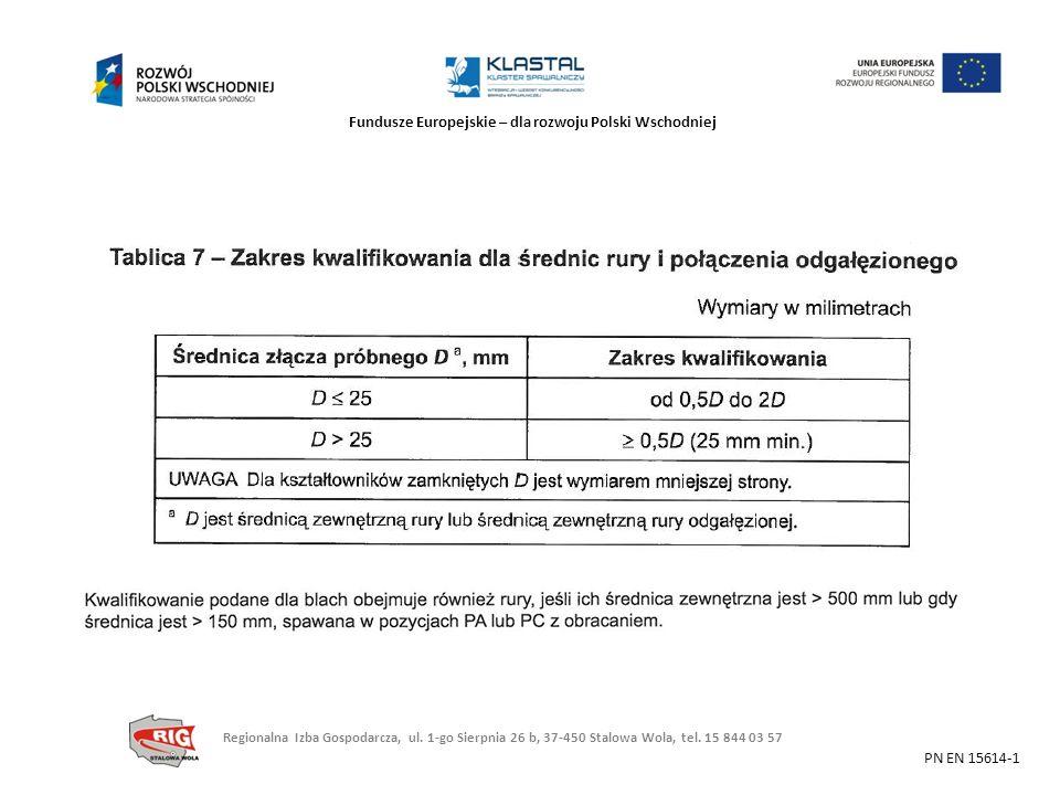 Fundusze Europejskie – dla rozwoju Polski Wschodniej PN EN 15614-1 Regionalna Izba Gospodarcza, ul. 1-go Sierpnia 26 b, 37-450 Stalowa Wola, tel. 15 8