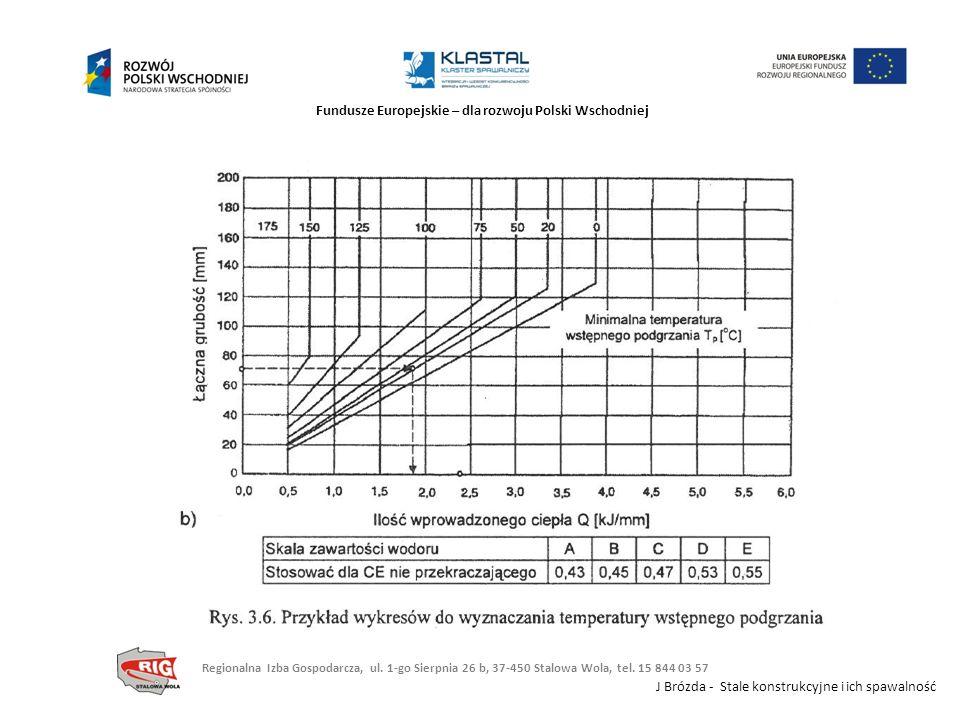 Fundusze Europejskie – dla rozwoju Polski Wschodniej J Brózda - Stale konstrukcyjne i ich spawalność Regionalna Izba Gospodarcza, ul. 1-go Sierpnia 26