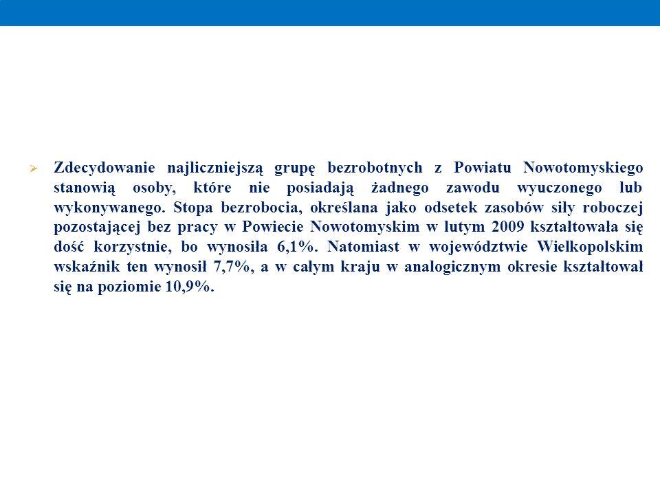 Zdecydowanie najliczniejszą grupę bezrobotnych z Powiatu Nowotomyskiego stanowią osoby, które nie posiadają żadnego zawodu wyuczonego lub wykonywanego