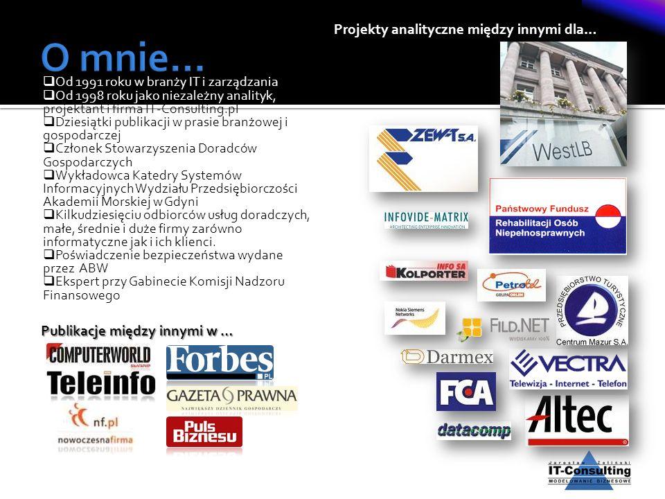 Od 1991 roku w branży IT i zarządzania Od 1998 roku jako niezależny analityk, projektant i firma IT-Consulting.pl Dziesiątki publikacji w prasie branż