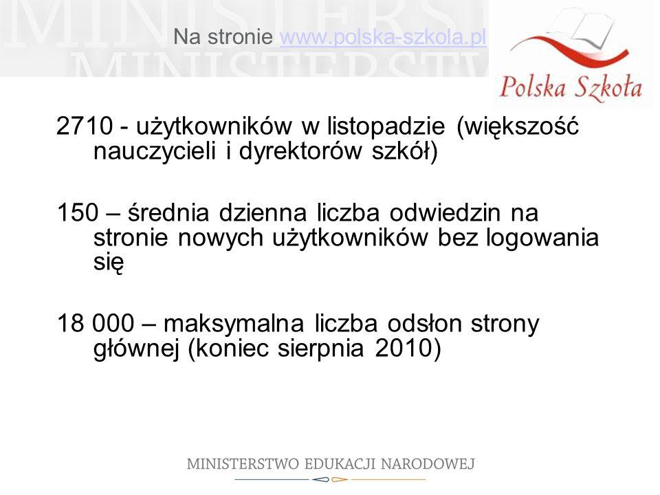 Na stronie www.polska-szkola.plwww.polska-szkola.pl 2710 - użytkowników w listopadzie (większość nauczycieli i dyrektorów szkół) 150 – średnia dzienna