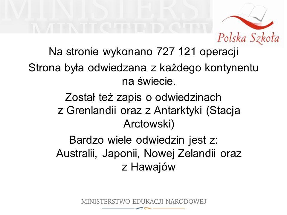 Na stronie wykonano 727 121 operacji Strona była odwiedzana z każdego kontynentu na świecie. Został też zapis o odwiedzinach z Grenlandii oraz z Antar
