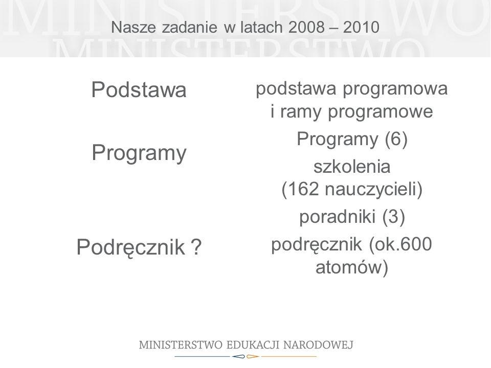 Nasze zadanie w latach 2008 – 2010 Podstawa Programy Podręcznik ? podstawa programowa i ramy programowe Programy (6) szkolenia (162 nauczycieli) porad