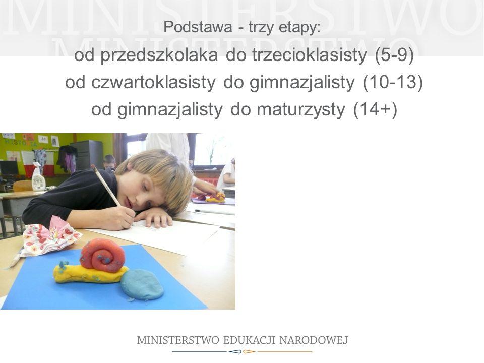 Podstawa - trzy etapy: od przedszkolaka do trzecioklasisty (5-9) od czwartoklasisty do gimnazjalisty (10-13) od gimnazjalisty do maturzysty (14+)