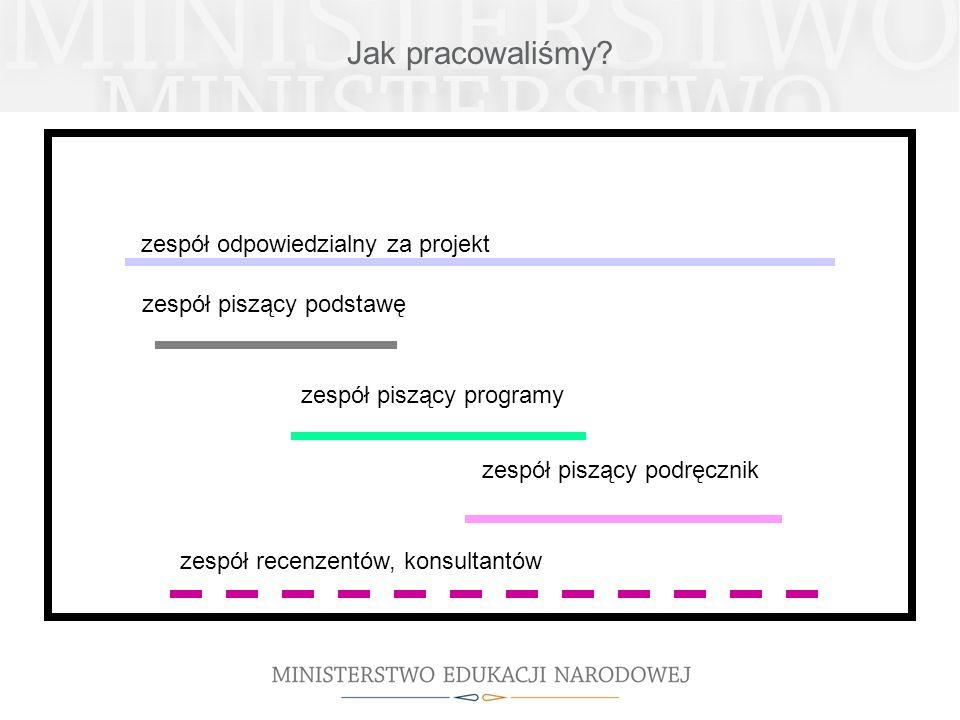 Programy Polski Rok - program edukacji wczesnoszkolnej dla uczniów 5–9 lat Własną drogą - program dla uczniów 10-13 lat Wakacyjne wędrówki po Polsce - program nauczania geografii w grupie wiekowej 10-13 lat.